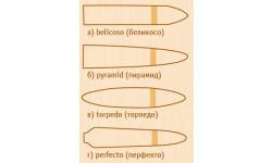 Сигарные формы